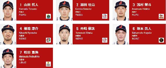 侍ジャパン2019内野手一覧