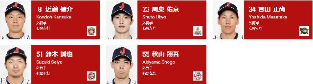 侍ジャパン2019外野手一覧