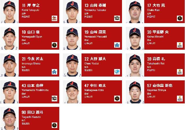 プロスピA侍ジャパン2019投手一覧