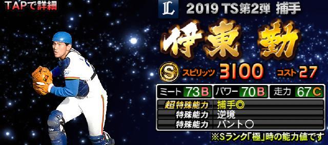 2019TS第2弾伊東