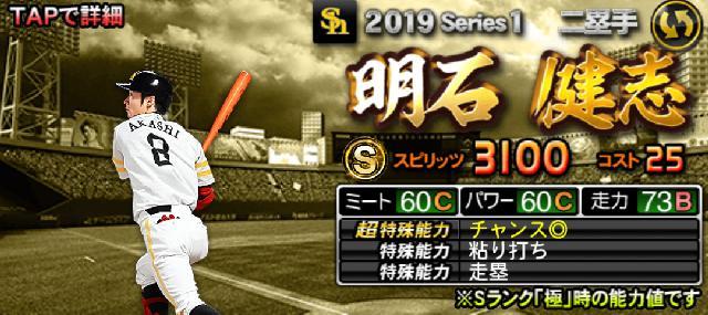 2019野手Sランク明石