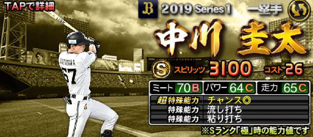 2019野手Sランク中川