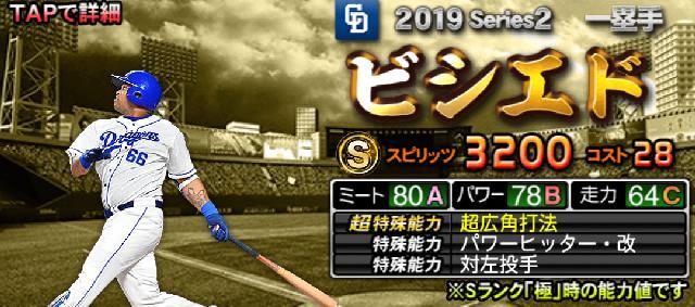 シリーズ2Sランク一塁手ビシエド