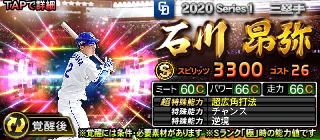 2020覚醒可能選手石川