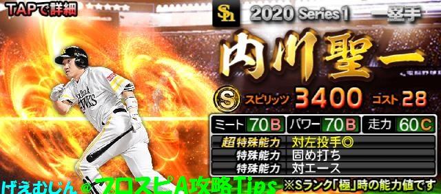 2020Sランク一塁手-内川