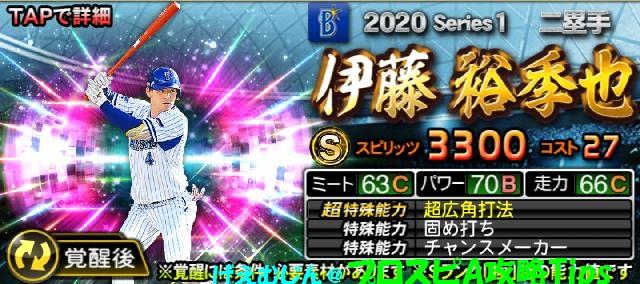 2020期待の若手-伊藤