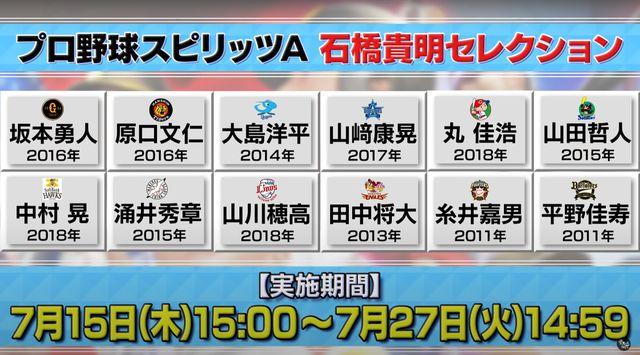 プロスピセレクション2021第1弾