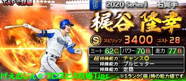 2020Sランク野手梶谷