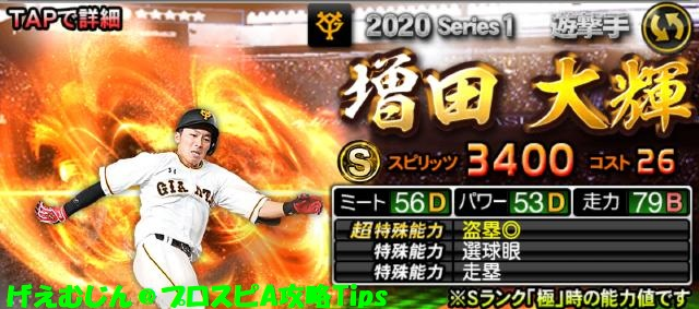 2020Sランク野手追加増田