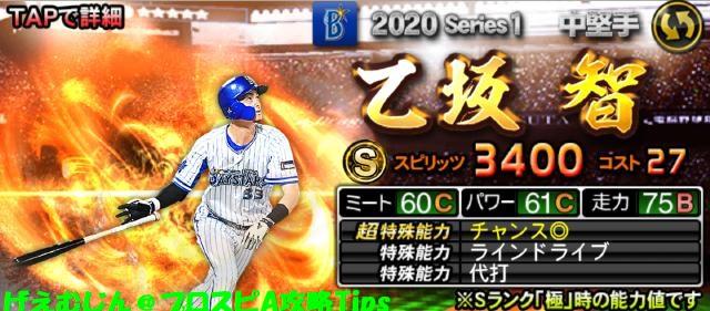 2020Sランク野手追加乙坂