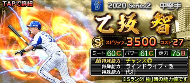 2020Sランク野手乙坂