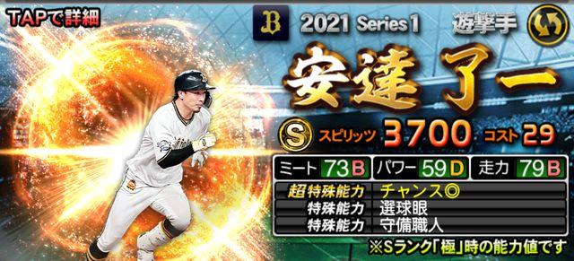 2021シリーズ1遊撃手安達