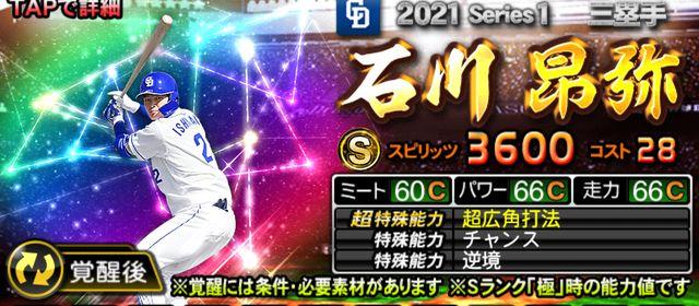 2021覚醒期待の若手石川