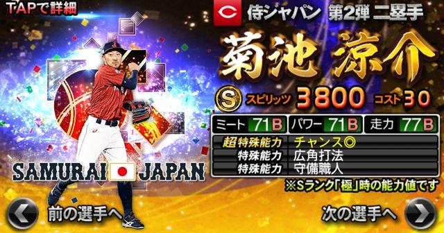 2021侍ジャパン菊池